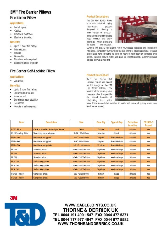 3m Fire Barrier Fire Protection Amp Fire Stopping Products