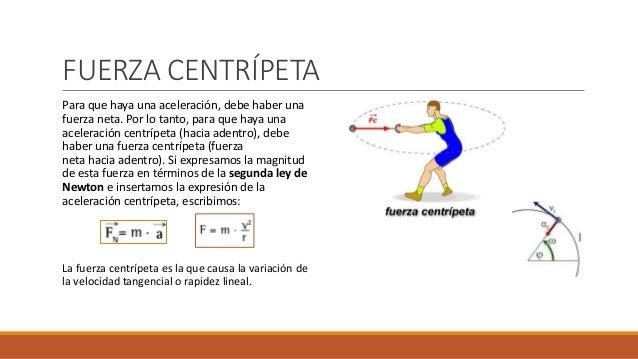 3 m fuerza centr peta for Fuera definicion