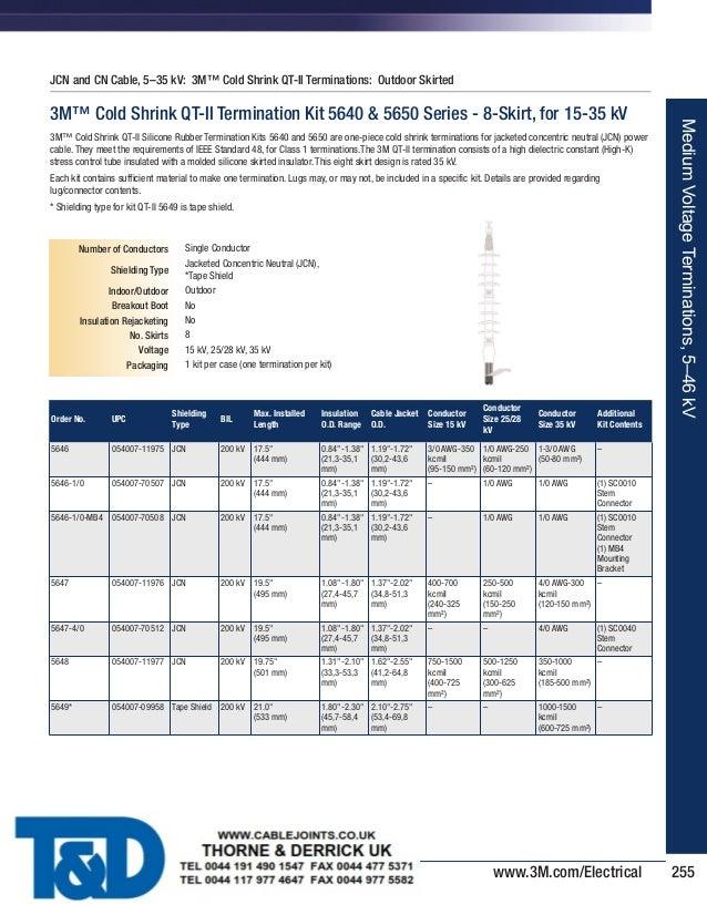 3m Medium Voltage Cable Terminations 5kv 46kv 2013
