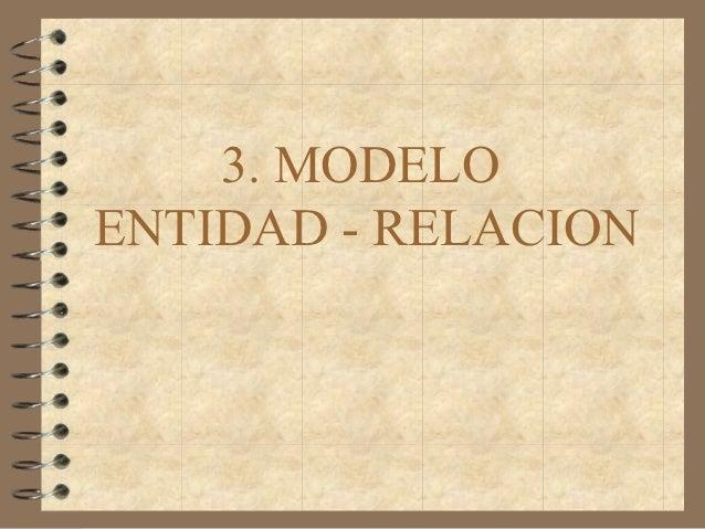 3. MODELOENTIDAD - RELACION