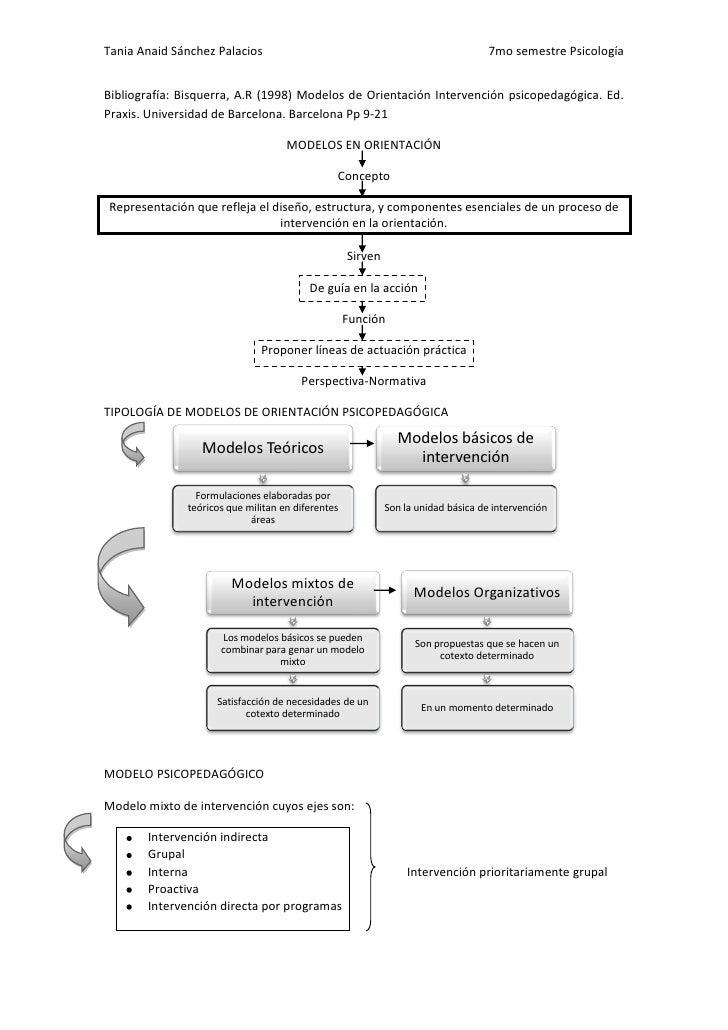 Bibliografía: Bisquerra, A.R (1998) Modelos de Orientación Intervención psicopedagógica. Ed. Praxis. Universidad de Barcel...