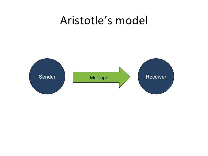 3 models of communication aristotles model sender receiver message ccuart Gallery