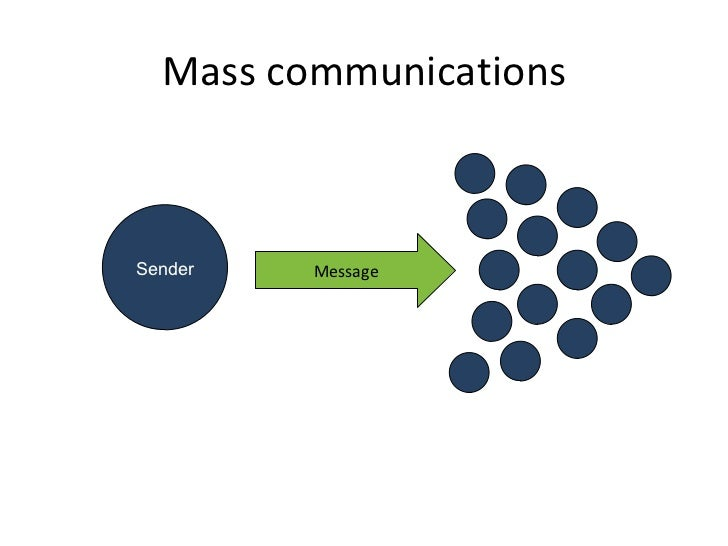 models in mass communication theories Linear model is applied in mass communication like television, radio, etc this  model is not applicable in general human communication as.