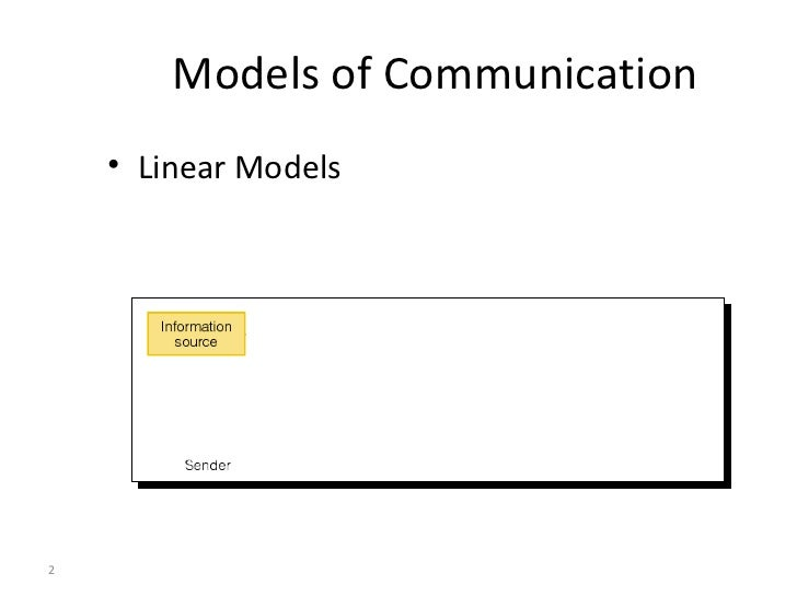models of communication The communication model is similarly a symbolic representation of the  communication process it does not show the details of a message rather it  presents only.