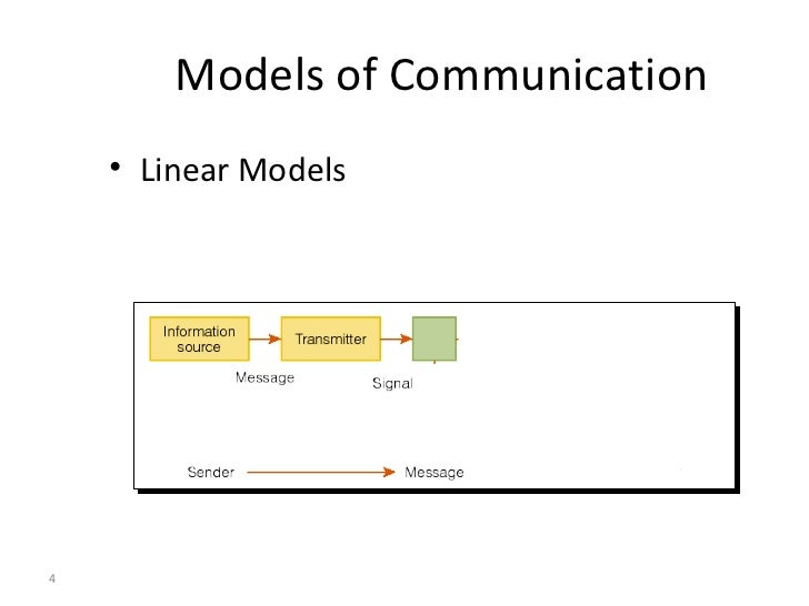 four models of communication Models of the consultation -a sum mary download physical  the calgary-cambridge approach to communication skills teaching back  the four.