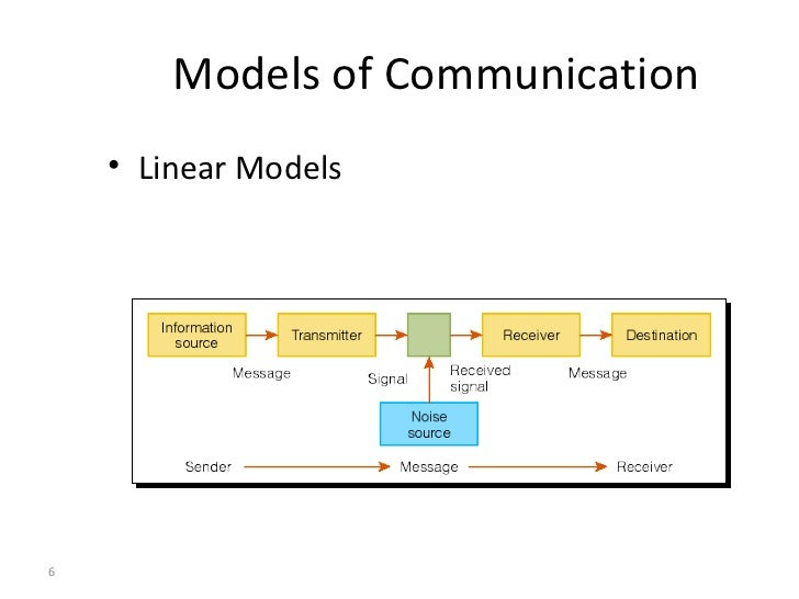 3 models of communication models of communication ullilinear models liul ccuart Gallery