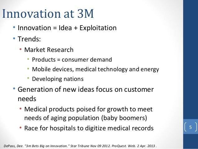 Innovation At 3M Corp. : How Can It Be Replicated?