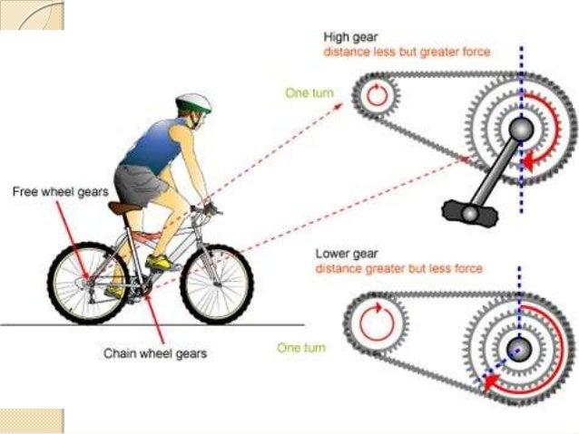 La Física De Las Bicicletas: Movimiento Circular