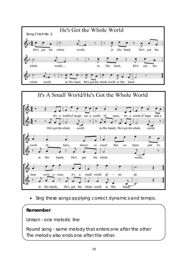 MAPEH 3 Music Learner's Manual 4th Quarter
