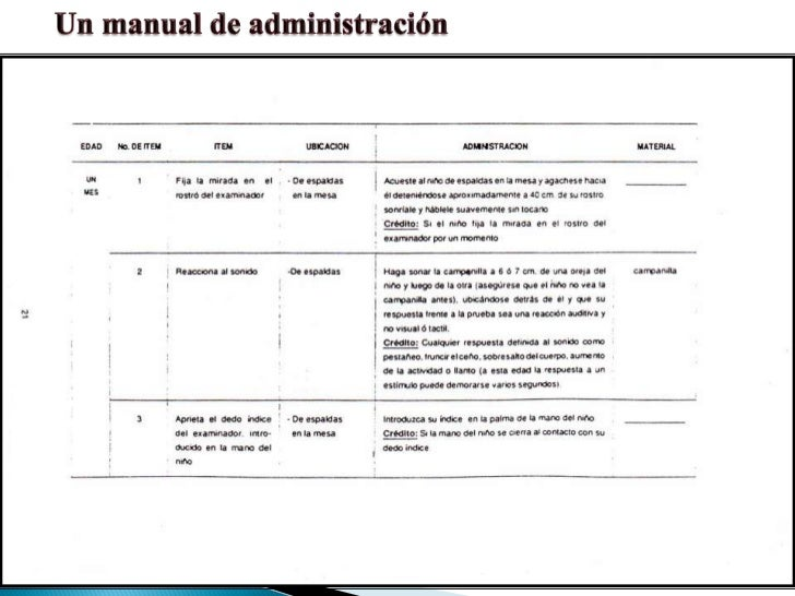 Un manual de administración<br />
