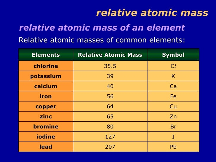 how to find the atomic mass of iodine