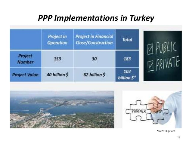 PPP Implementations in Turkey 12 *In 2014 prices