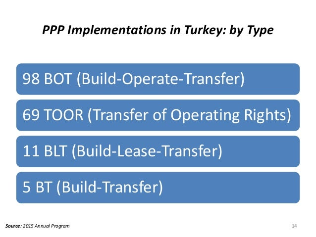 PPP Implementations in Turkey: by Type 14Source: 2015 Annual Program 98 BOT (Build-Operate-Transfer) 69 TOOR (Transfer of ...