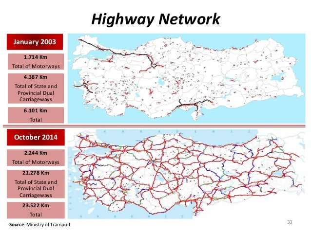 January 2003 1.714 Km Total of Motorways 4.387 Km Total of State and Provincial Dual Carriageways 6.101 Km Total October 2...
