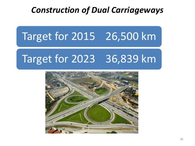 Target for 2015 26,500 km Target for 2023 36,839 km Construction of Dual Carriageways 34