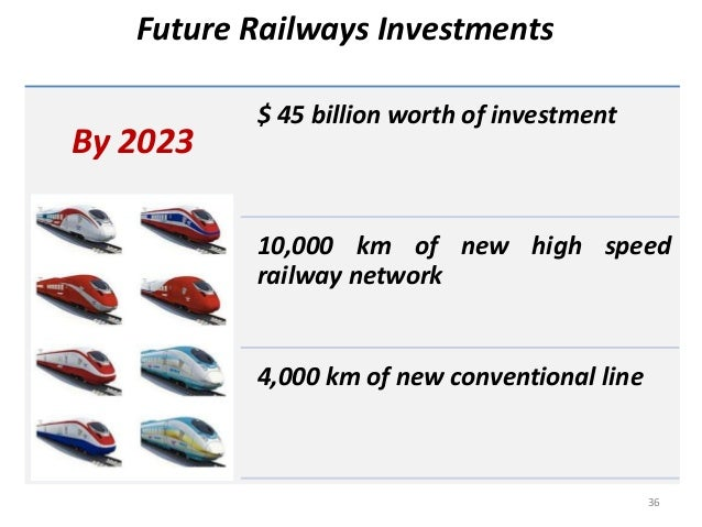 Future Railways Investments By 2023 $ 45 billion worth of investment 10,000 km of new high speed railway network 4,000 km ...