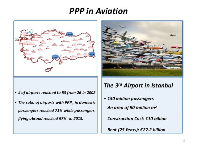 • # of airports reached to 53 from 26 in 2002 • The ratio of airports with PPP , in domestic passengers reached 71% while ...
