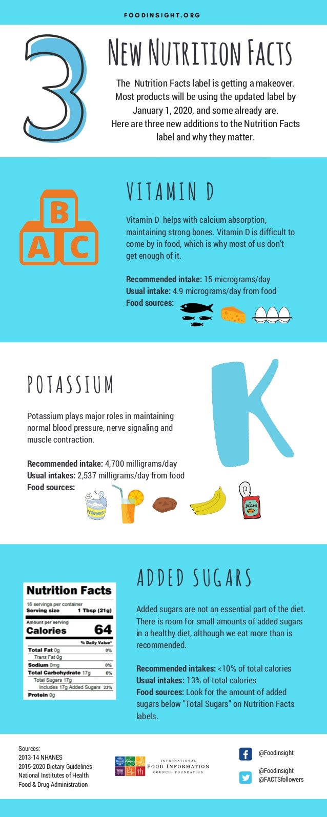 NewNutritionFacts F O O D I N S I G H T . O R G POTASSIUM Potassium plays major roles in maintaining normal blood pressure...