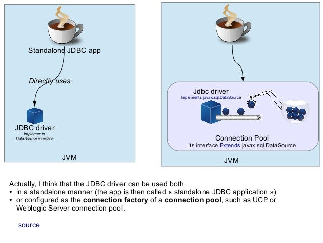 Application Continuity with Oracle DB 12c