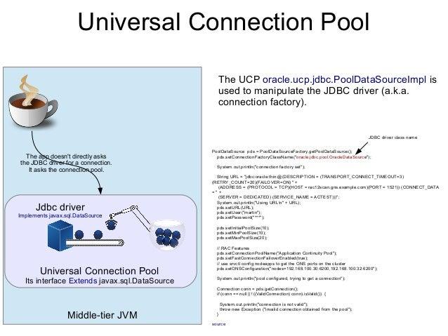 Server dedicated jdbc oracle y