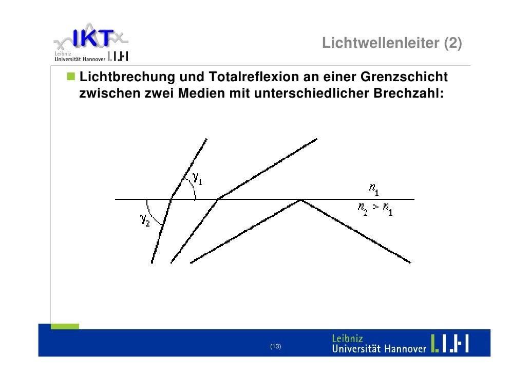 Großzügig Lichtleiter Diagramm Fotos - Elektrische ...