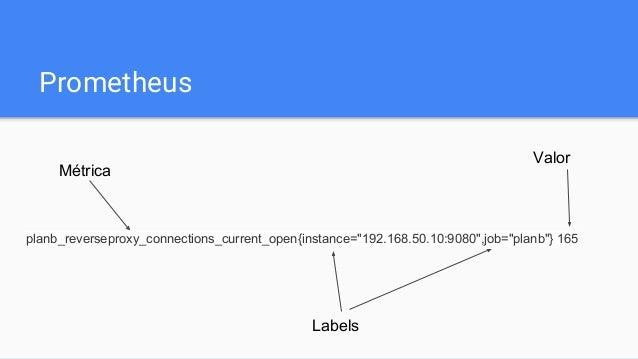 Prometheus S2 Go ● Client oficial para instrumentação de código Go (https://github.com/prometheus/client_golang) ● Métrica...