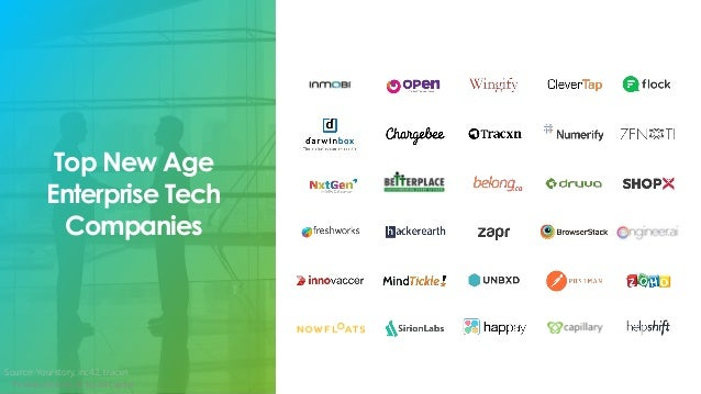 TV Mohandas Pai © 3one4 Capital Source: Yourstory, Inc42, tracxn Top New Age Enterprise Tech Companies