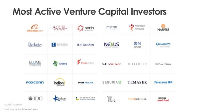 Most Active Venture Capital Investors Source: Yourstory TV Mohandas Pai © 3one4 Capital