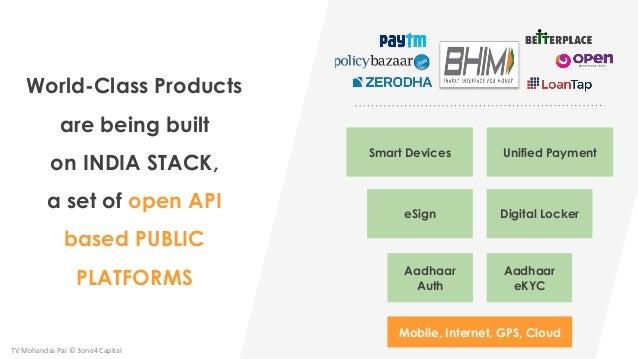 Aadhaar Auth Aadhaar eKYC eSign Digital Locker Smart Devices Unified Payment Mobile, Internet, GPS, Cloud World-Class Prod...