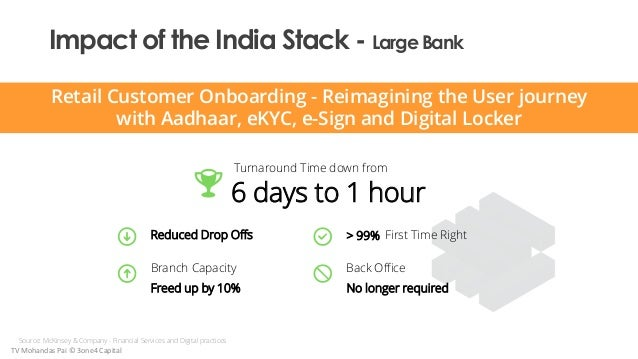 Impact of the India Stack - Large Bank Retail Customer Onboarding - Reimagining the User journey with Aadhaar, eKYC, e-Sig...