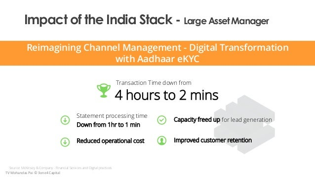 Impact of the India Stack - Large Asset Manager Reimagining Channel Management - Digital Transformation with Aadhaar eKYC ...