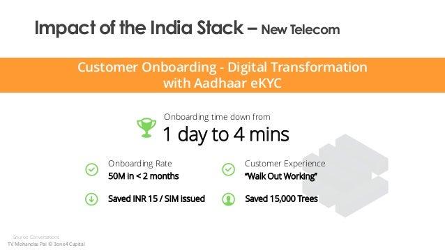 Impact of the India Stack – New Telecom Customer Onboarding - Digital Transformation with Aadhaar eKYC Source: Conversatio...
