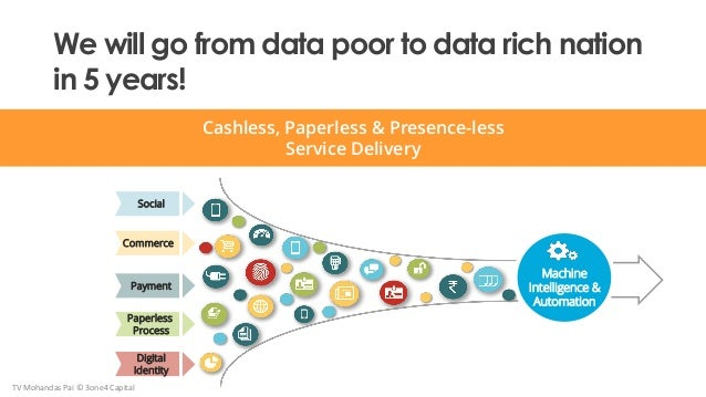 We will go from data poor to data rich nation in 5 years! Cashless, Paperless & Presence-less Service Delivery Digital Ide...