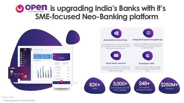 is upgrading India's Banks with it's SME-focused Neo-Banking platform TV Mohandas Pai © 3one4 Capital Source: Open 82K+ SM...