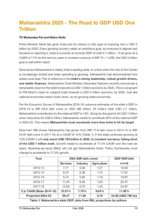 TV Mohandas Pai Feb 2020 13 Maharashtra 2025 - The Road to GDP USD One Trillion TV Mohandas Pai and Nisha Holla Prime Mini...