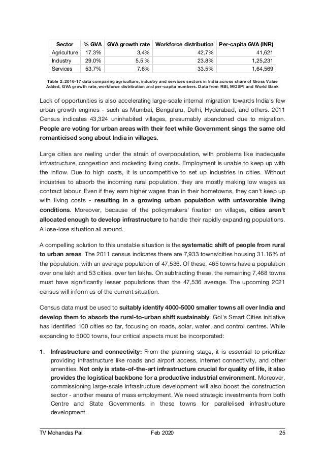 TV Mohandas Pai Feb 2020 25 Sector % GVA GVA growth rate Workforce distribution Per-capita GVA (INR) Agriculture 17.3% 3.4...