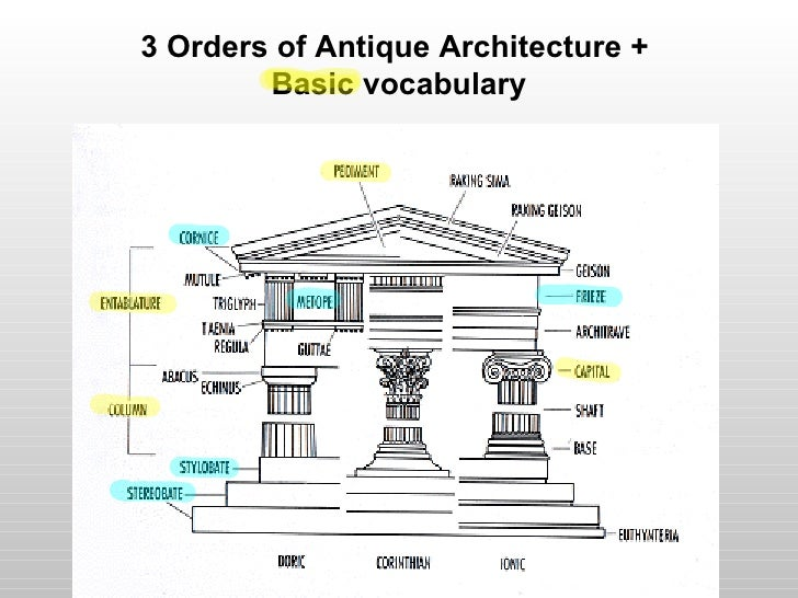 architectural vocabulary Urban design is the process of designing and shaping the physical features of  cities, towns and villages in contrast to architecture,.