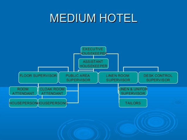 small hotel organizational chart: Organizational chart of small medium and large hotel small hotel