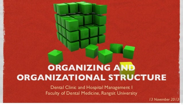ORGANIZING AND ORGANIZATIONAL STRUCTURE Dental Clinic and Hospital Management I Faculty of Dental Medicine, Rangsit Univer...