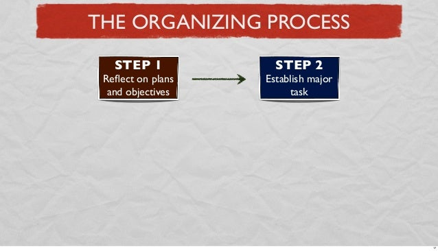 THE ORGANIZING PROCESS STEP 1  STEP 2  Reflect on plans and objectives  Establish major task  17
