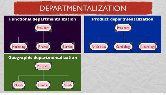 DEPARTMENTALIZATION Functional departmentalization  Product departmentalization  President  President  Marketing  Finance ...