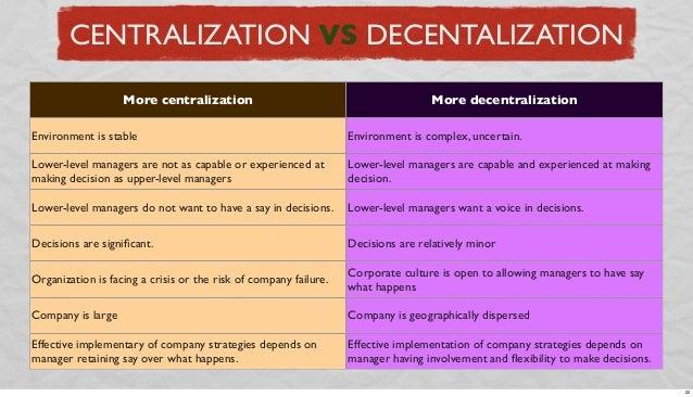 CENTRALIZATION VS DECENTALIZATION More centralization  More decentralization  Environment is stable  Environment is comple...
