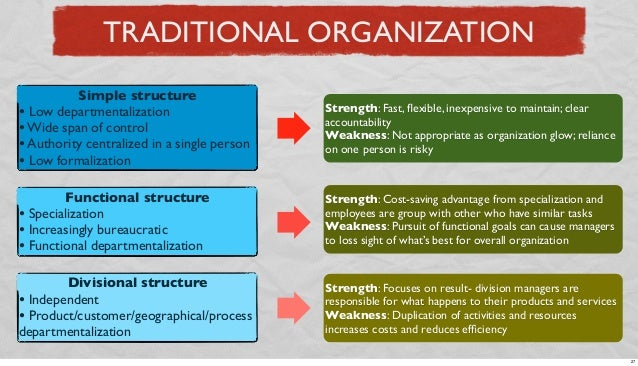 TRADITIONAL ORGANIZATION Simple structure • Low departmentalization • Wide span of control • Authority centralized in a si...