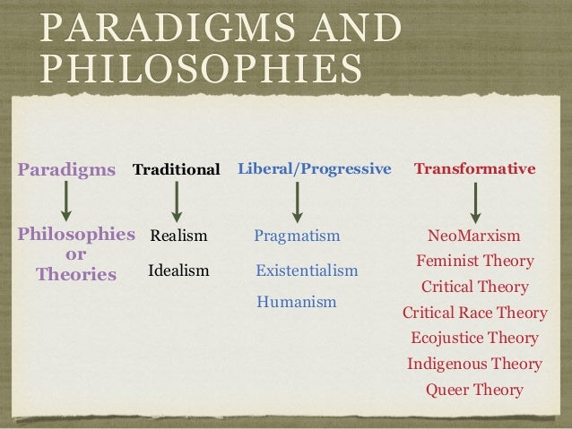 "curriculum ideologies and philosophies Differences between ""world-view"" and ""ideology would you say creationism is an ideology worldview — a particular philosophy of life or conception of."
