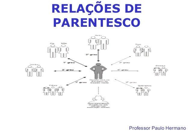 RELAÇÕES DE PARENTESCO Professor Paulo Hermano