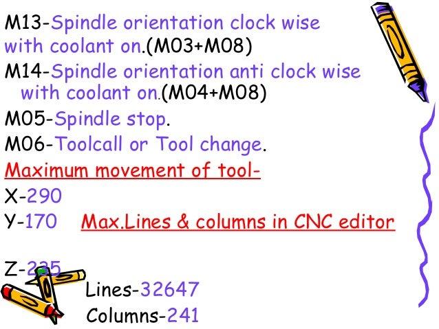 part programming (cnc)