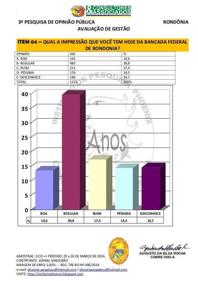 Estatístico Responsável AUGUSTO DA SILVA ROCHA CONRE-7655-A . 3ª PESQUISA DE OPINIÃO PÚBLICA RONDÔNIA AVALIAÇÃO DE GESTÃO ...