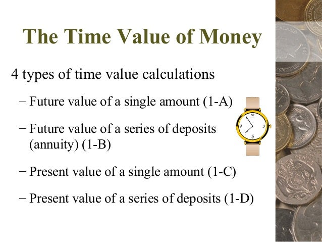 Personal Finance Class-Time Value of Money Problems
