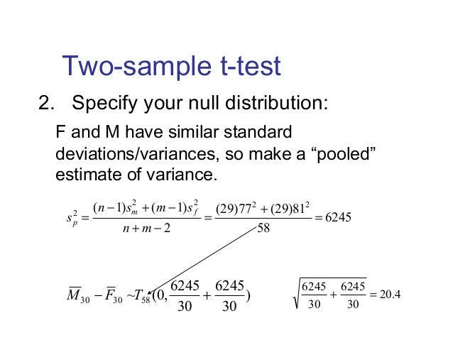 Two-sample t test for difference of means   ap statistics   khan.