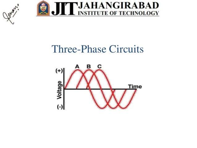 3 Phase Ac